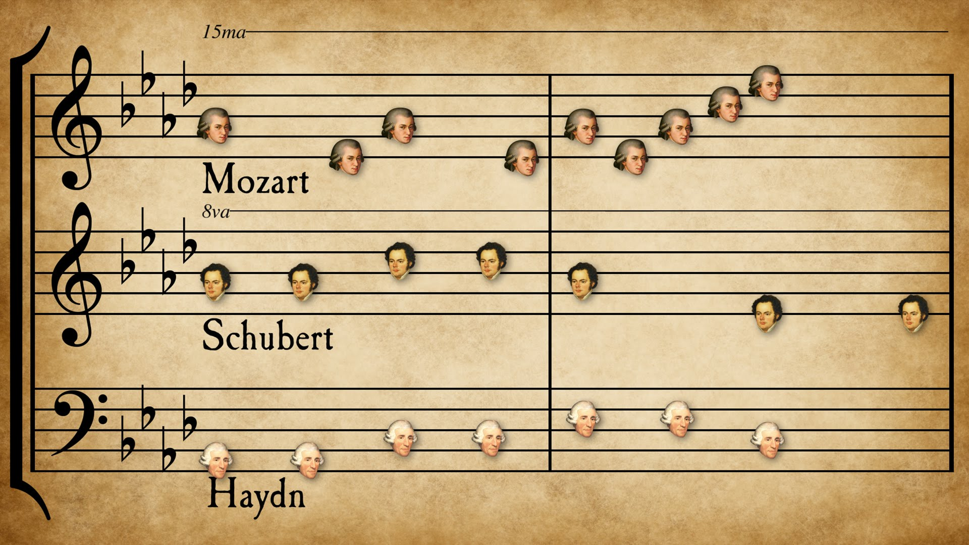 For All The Classical Music Fans Out There